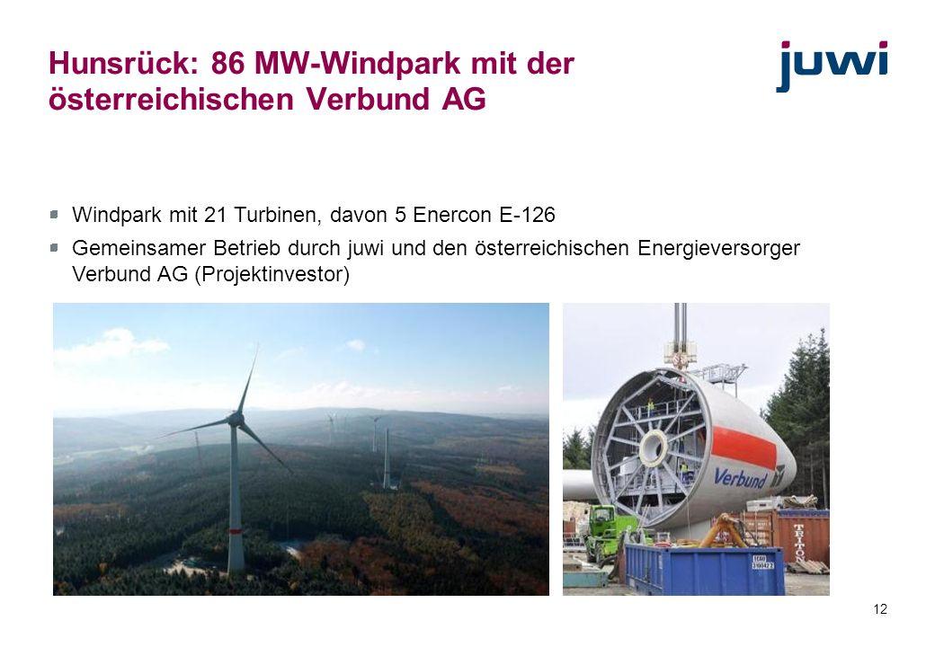 12 Hunsrück: 86 MW-Windpark mit der österreichischen Verbund AG Windpark mit 21 Turbinen, davon 5 Enercon E-126 Gemeinsamer Betrieb durch juwi und den