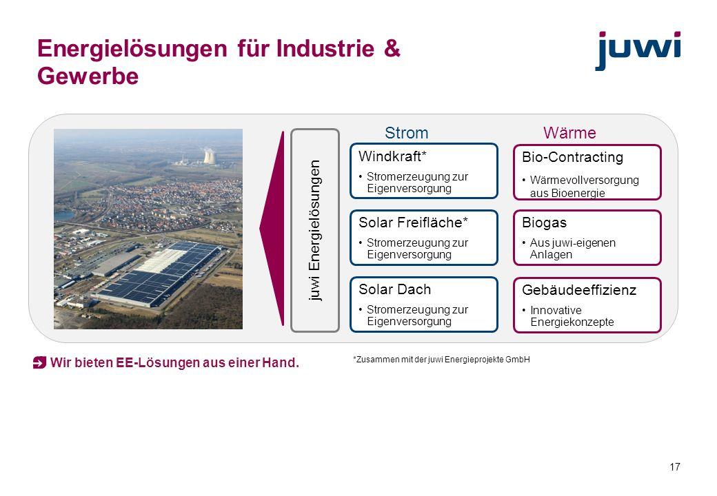 17 Energielösungen für Industrie & Gewerbe Bio-Contracting Wärmevollversorgung aus Bioenergie Windkraft* Stromerzeugung zur Eigenversorgung Solar Frei