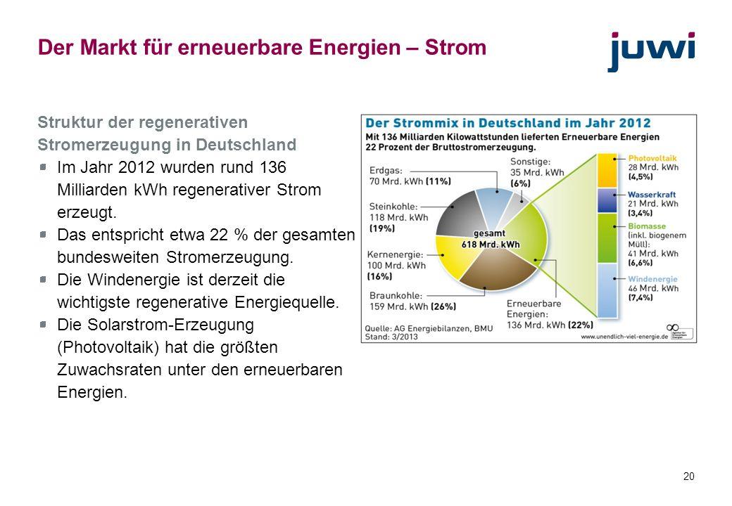 20 Der Markt für erneuerbare Energien – Strom Struktur der regenerativen Stromerzeugung in Deutschland Im Jahr 2012 wurden rund 136 Milliarden kWh reg