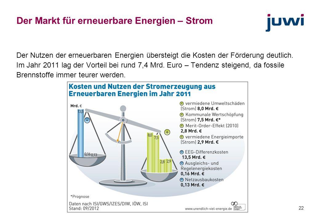 22 Der Markt für erneuerbare Energien – Strom Der Nutzen der erneuerbaren Energien übersteigt die Kosten der Förderung deutlich. Im Jahr 2011 lag der