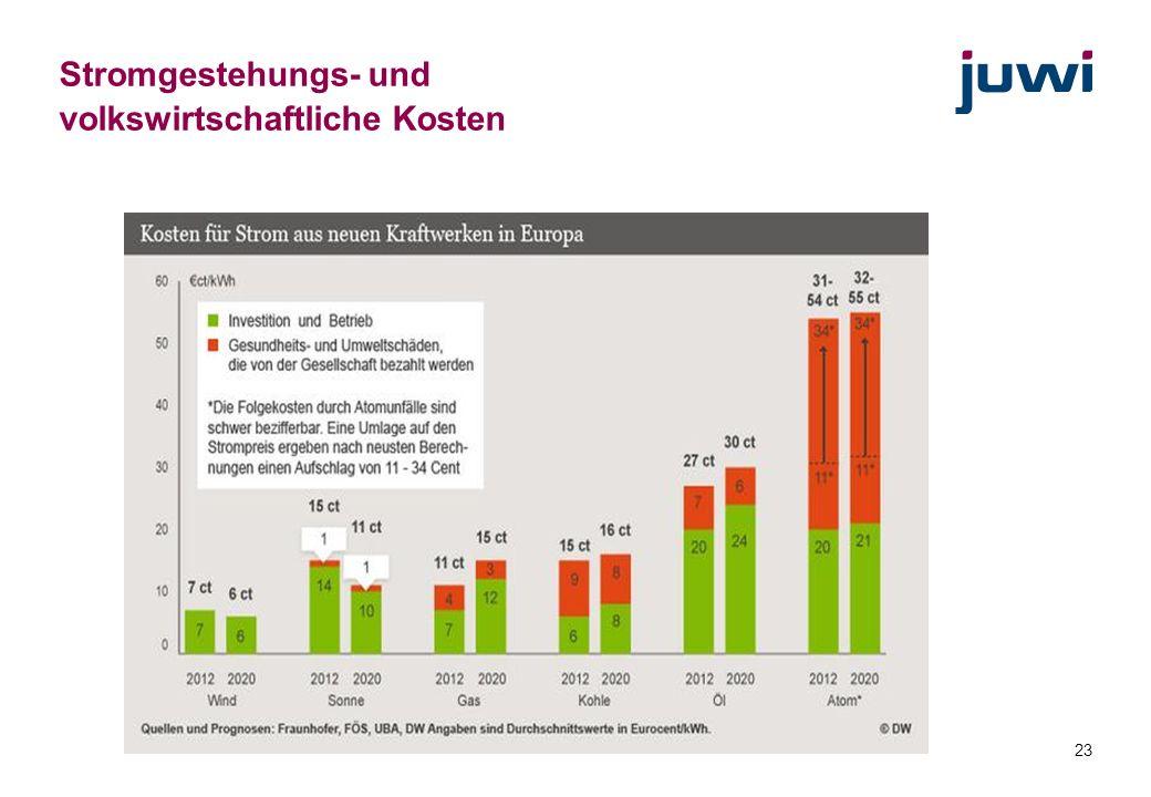 23 Stromgestehungs- und volkswirtschaftliche Kosten