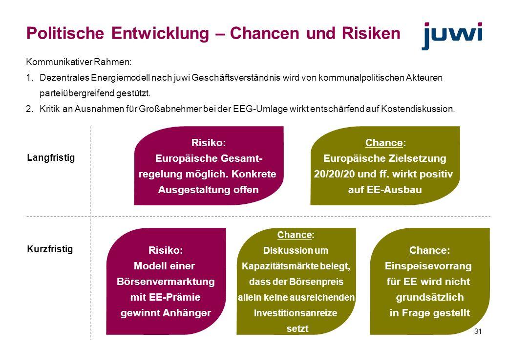 31 Politische Entwicklung – Chancen und Risiken Langfristig Kurzfristig Chance: Europäische Zielsetzung 20/20/20 und ff. wirkt positiv auf EE-Ausbau R