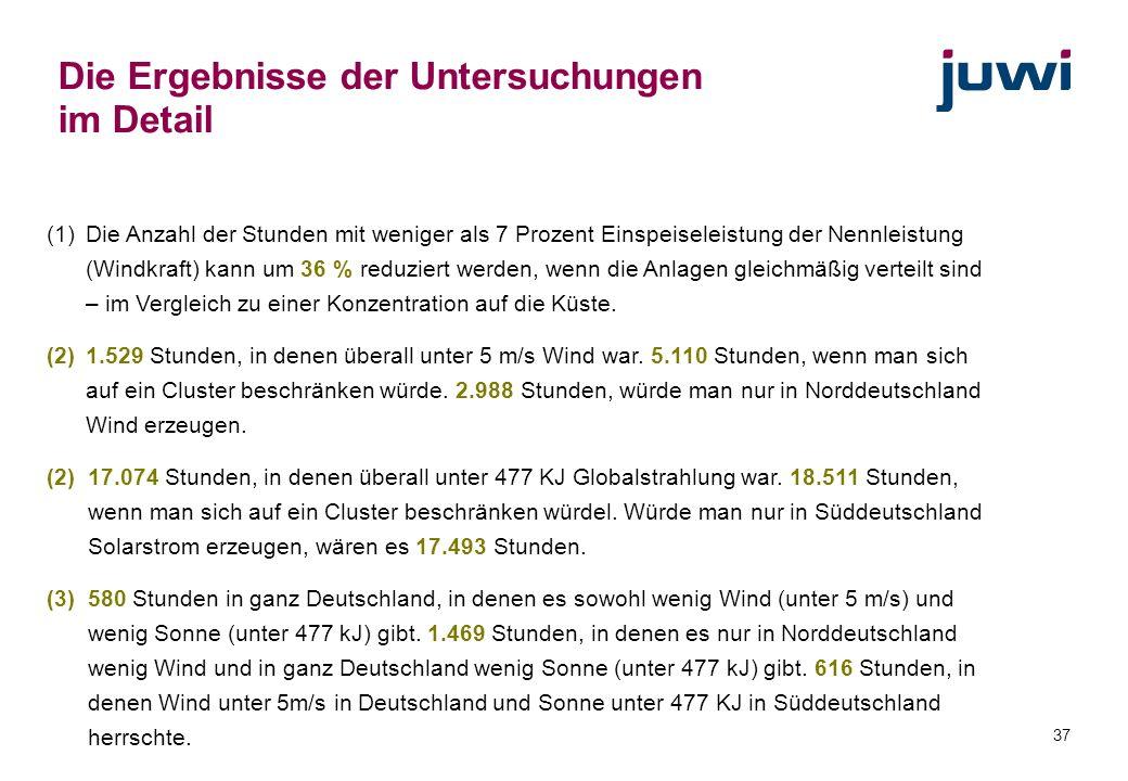 37 Die Ergebnisse der Untersuchungen im Detail (1)Die Anzahl der Stunden mit weniger als 7 Prozent Einspeiseleistung der Nennleistung (Windkraft) kann
