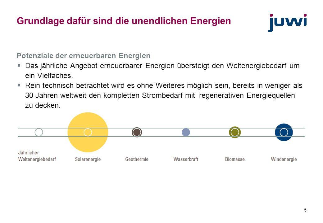 5 Grundlage dafür sind die unendlichen Energien Potenziale der erneuerbaren Energien Das jährliche Angebot erneuerbarer Energien übersteigt den Welten