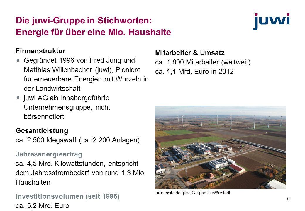 6 Die juwi-Gruppe in Stichworten: Energie für über eine Mio. Haushalte Firmenstruktur Gegründet 1996 von Fred Jung und Matthias Willenbacher (juwi), P