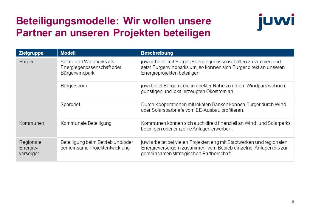 8 Beteiligungsmodelle: Wir wollen unsere Partner an unseren Projekten beteiligen ZielgruppeModellBeschreibung BürgerSolar- und Windparks als Energiege