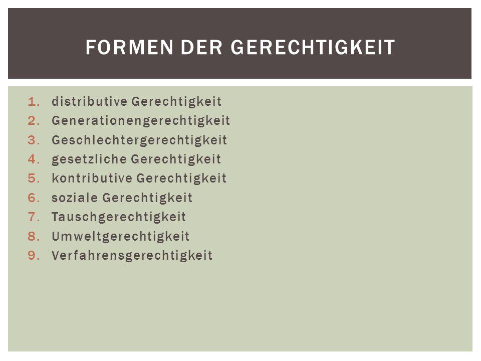 1.distributive Gerechtigkeit 2.Generationengerechtigkeit 3.Geschlechtergerechtigkeit 4.gesetzliche Gerechtigkeit 5.kontributive Gerechtigkeit 6.sozial