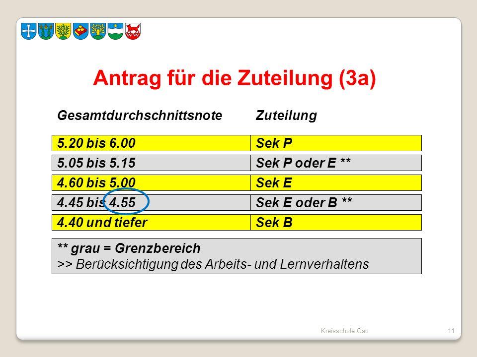 Kreisschule Gäu11 Antrag für die Zuteilung (3a) 5.20 bis 6.00Sek P 5.05 bis 5.15Sek P oder E ** 4.60 bis 5.00Sek E 4.45 bis 4.55Sek E oder B ** 4.40 u