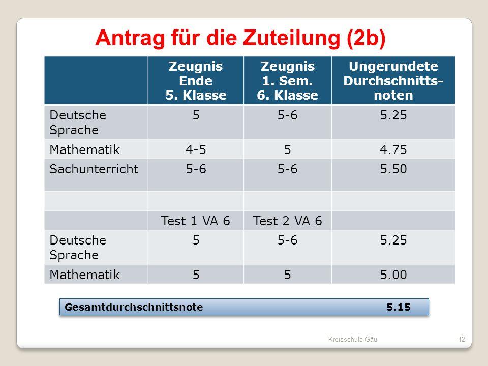 Kreisschule Gäu12 Zeugnis Ende 5. Klasse Zeugnis 1. Sem. 6. Klasse Ungerundete Durchschnitts- noten Deutsche Sprache 55-65.25 Mathematik4-554.75 Sachu