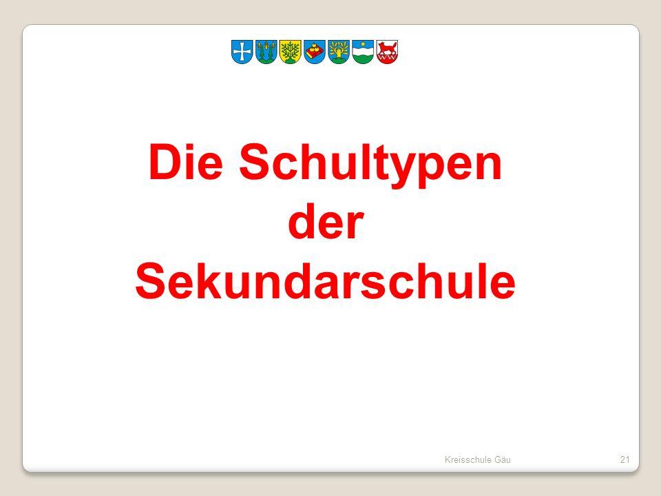 Kreisschule Gäu21 Die Schultypen der Sekundarschule