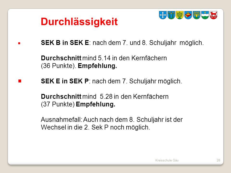 Kreisschule Gäu28 Durchlässigkeit SEK B in SEK E: nach dem 7. und 8. Schuljahr möglich. Durchschnitt mind 5.14 in den Kernfächern (36 Punkte). Empfehl