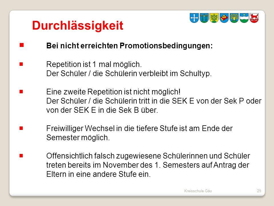 Kreisschule Gäu29 Durchlässigkeit Bei nicht erreichten Promotionsbedingungen: Repetition ist 1 mal möglich. Der Schüler / die Schülerin verbleibt im S