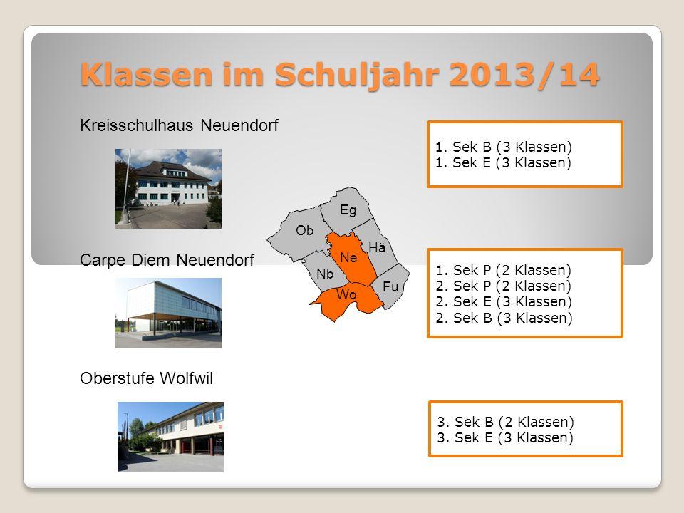 Klassen im Schuljahr 2013/14 Wo Ne Kreisschulhaus Neuendorf 1. Sek B (3 Klassen) 1. Sek E (3 Klassen) Carpe Diem Neuendorf 1. Sek P (2 Klassen) 2. Sek