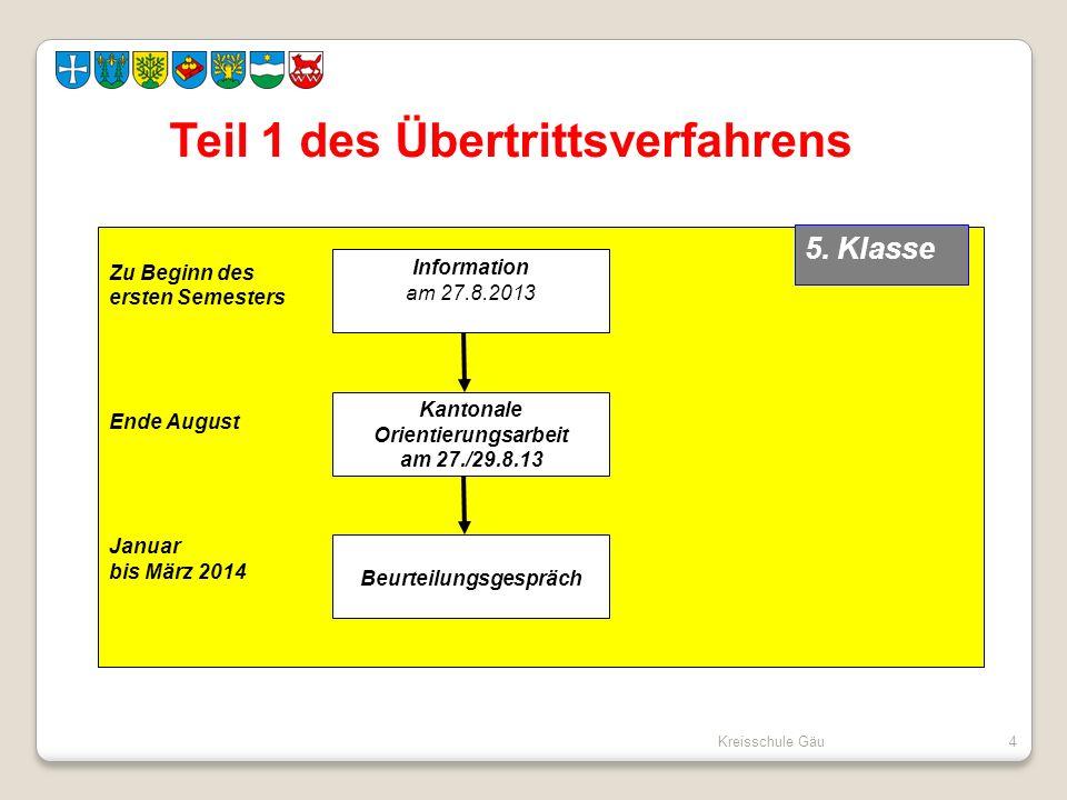 4 Teil 1 des Übertrittsverfahrens Zu Beginn des ersten Semesters Ende August Januar bis März 2014 Information am 27.8.2013 Kantonale Orientierungsarbe