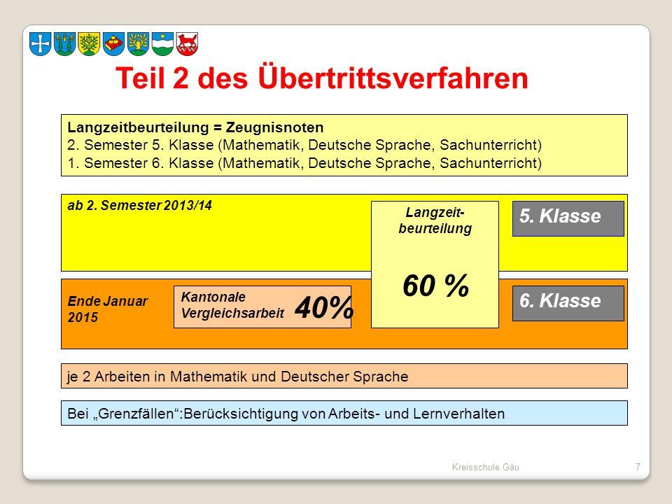 7 Teil 2 des Übertrittsverfahren Ende Januar 2015 ab 2. Semester 2013/14 Langzeit- beurteilung 60 % Kantonale Vergleichsarbeit 5. Klasse 6. Klasse je