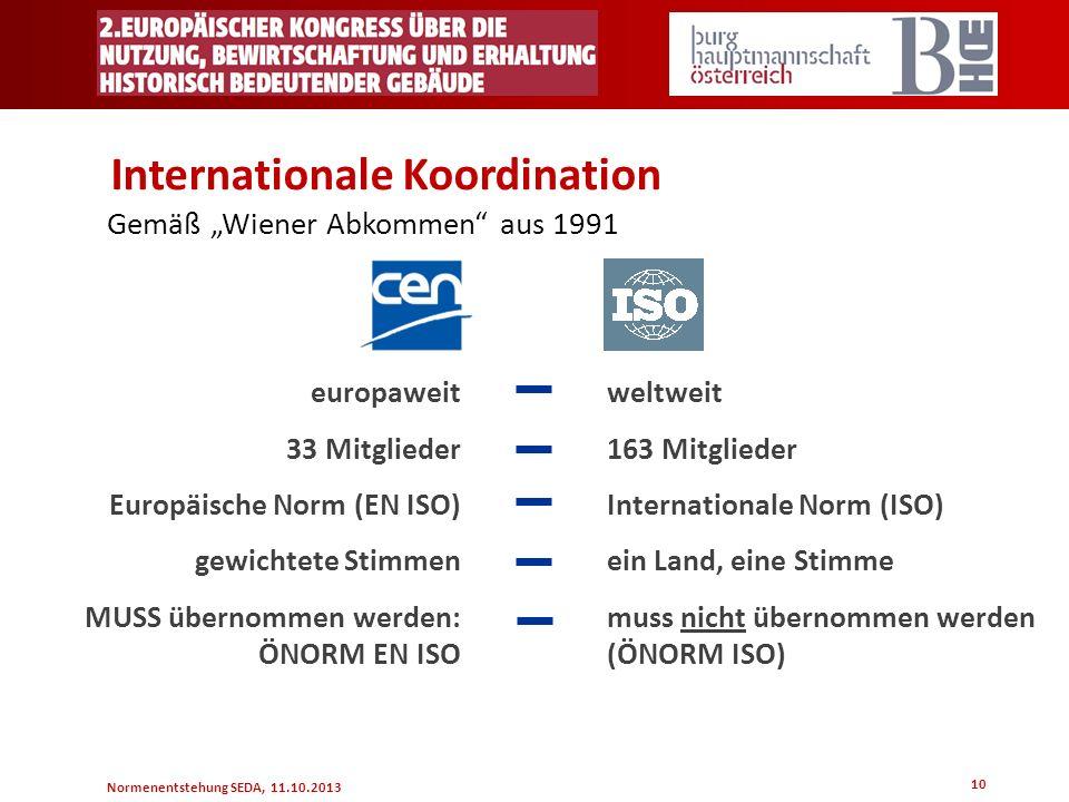 Normenentstehung SEDA, 11.10.2013 europaweit 33 Mitglieder Europäische Norm (EN ISO) gewichtete Stimmen MUSS übernommen werden: ÖNORM EN ISO weltweit