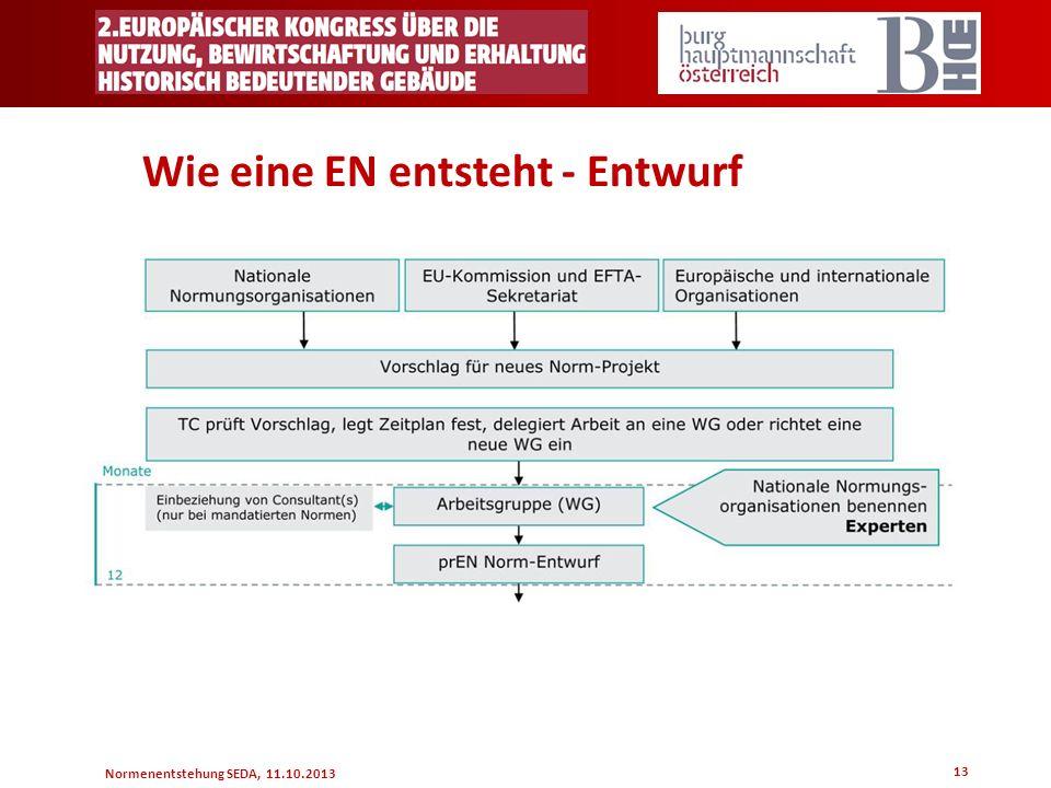 Normenentstehung SEDA, 11.10.2013 Wie eine EN entsteht - Entwurf 13