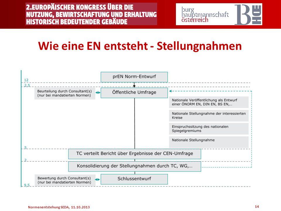 Normenentstehung SEDA, 11.10.2013 Wie eine EN entsteht - Stellungnahmen 14