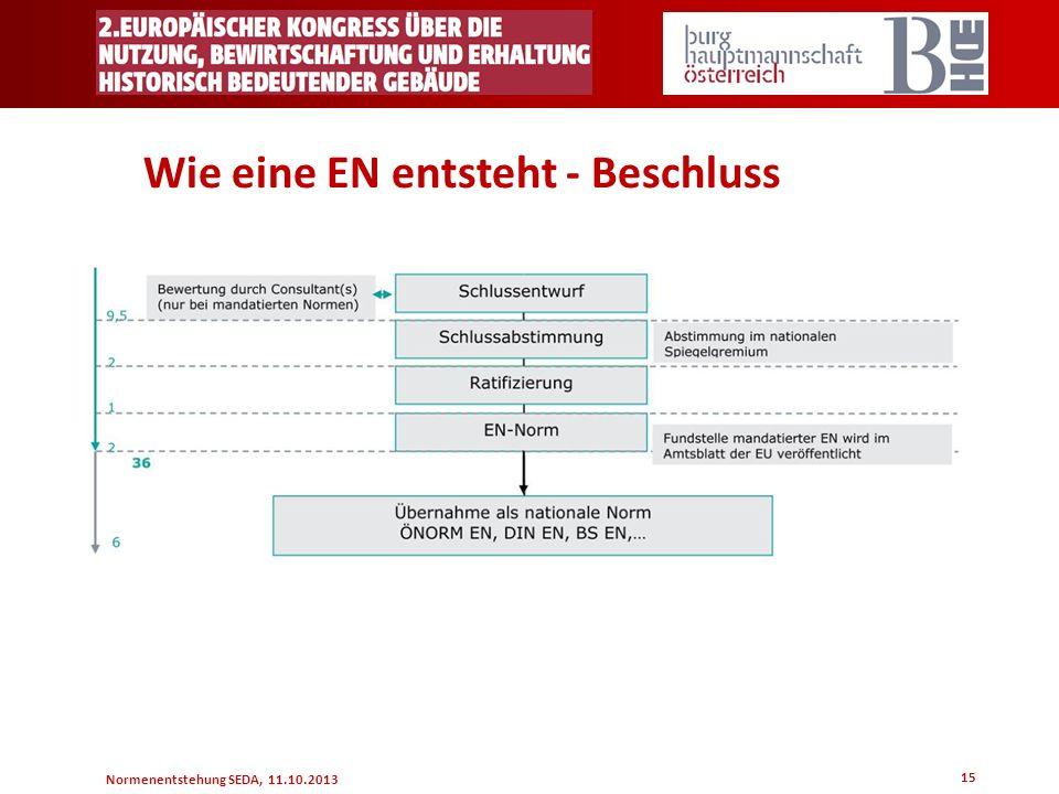 Normenentstehung SEDA, 11.10.2013 Wie eine EN entsteht - Beschluss 15