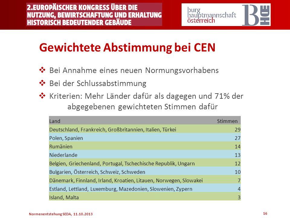 Normenentstehung SEDA, 11.10.2013 Gewichtete Abstimmung bei CEN Bei Annahme eines neuen Normungsvorhabens Bei der Schlussabstimmung Kriterien: Mehr Lä