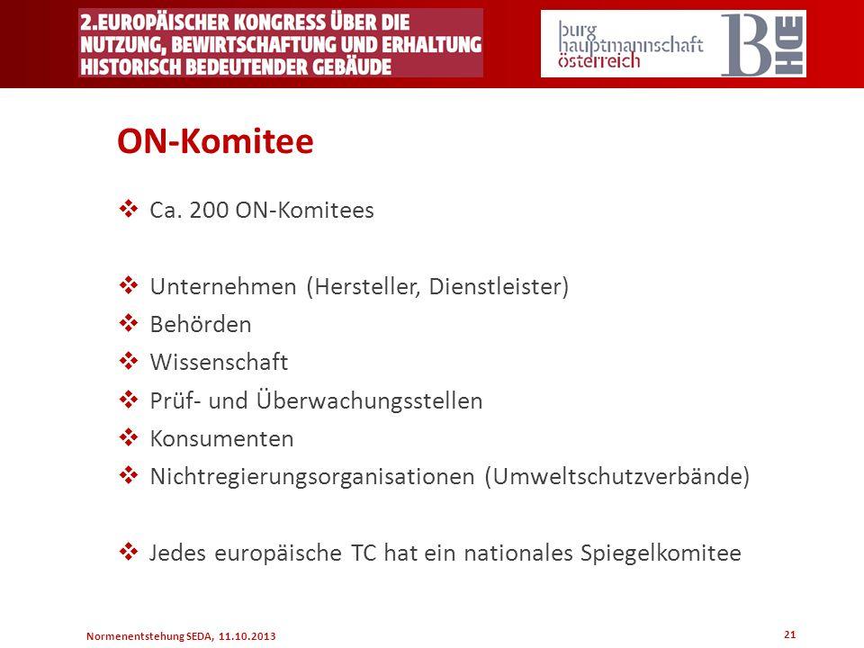 Normenentstehung SEDA, 11.10.2013 ON-Komitee Ca. 200 ON-Komitees Unternehmen (Hersteller, Dienstleister) Behörden Wissenschaft Prüf- und Überwachungss