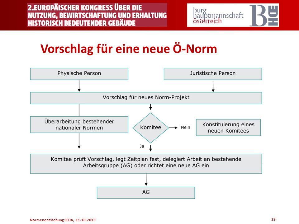Normenentstehung SEDA, 11.10.2013 Vorschlag für eine neue Ö-Norm 22