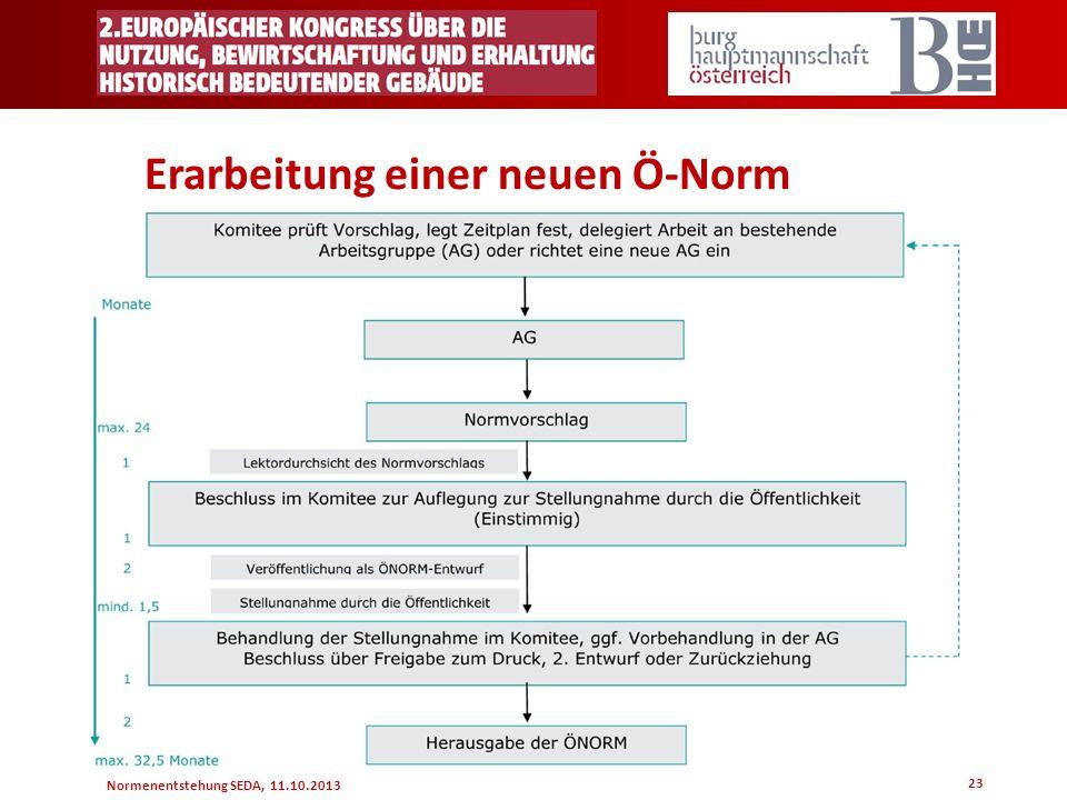 Normenentstehung SEDA, 11.10.2013 Erarbeitung einer neuen Ö-Norm 23