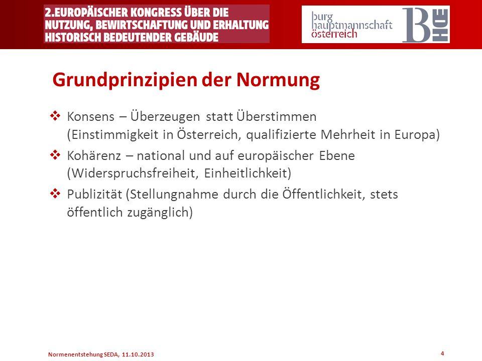 Normenentstehung SEDA, 11.10.2013 Grundprinzipien der Normung Konsens – Überzeugen statt Überstimmen (Einstimmigkeit in Österreich, qualifizierte Mehr