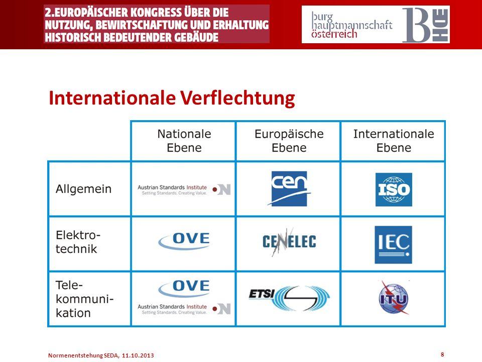 Normenentstehung SEDA, 11.10.2013 8 Internationale Verflechtung