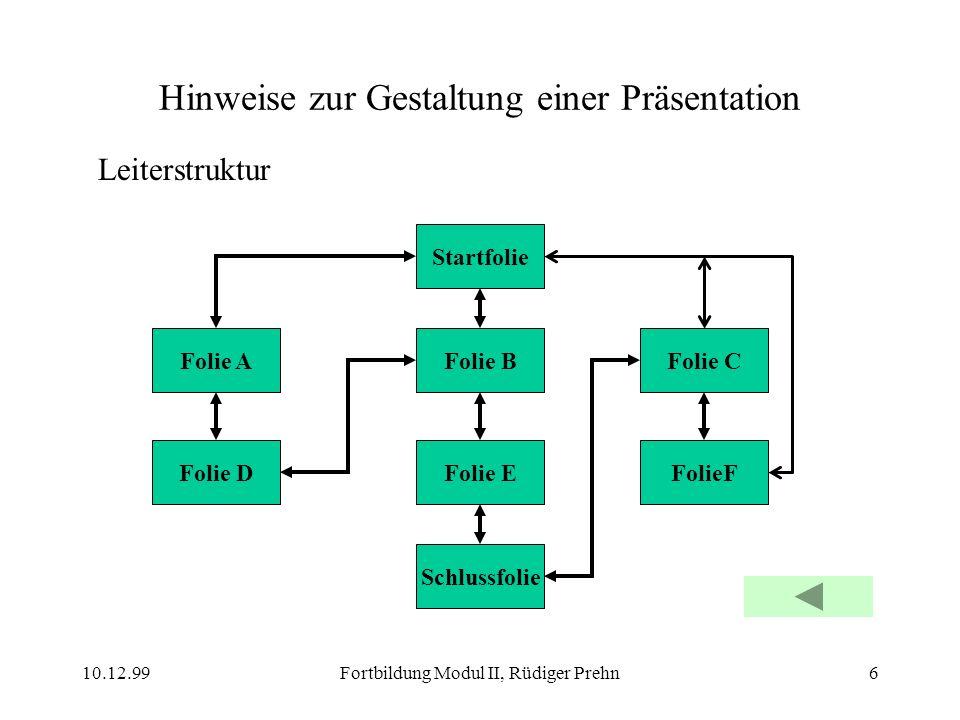 10.12.99Fortbildung Modul II, Rüdiger Prehn6 Hinweise zur Gestaltung einer Präsentation Leiterstruktur Folie B Startfolie Folie A Folie E Schlussfolie