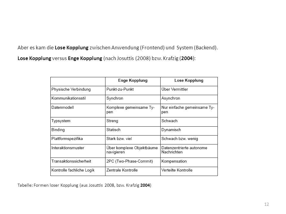 Aber es kam die Lose Kopplung zwischen Anwendung (Frontend) und System (Backend). Lose Kopplung versus Enge Kopplung (nach Josuttis (2008) bzw. Krafzi