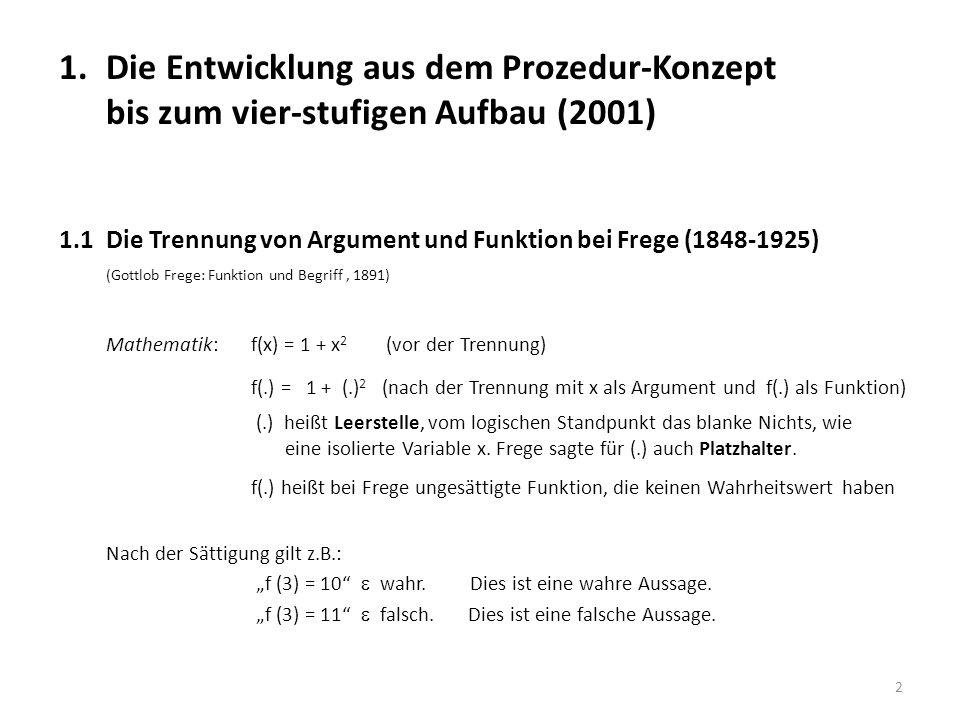 1. Die Entwicklung aus dem Prozedur-Konzept bis zum vier-stufigen Aufbau (2001) 1.1 Die Trennung von Argument und Funktion bei Frege (1848-1925) (Gott