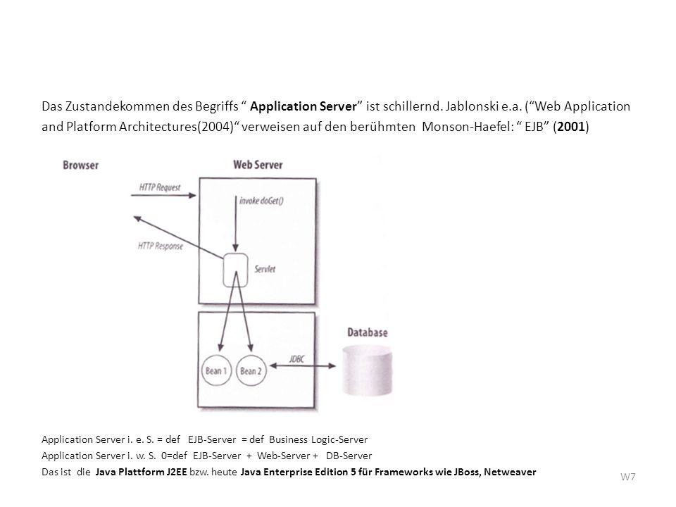 Das Zustandekommen des Begriffs Application Server ist schillernd. Jablonski e.a. (Web Application and Platform Architectures(2004) verweisen auf den