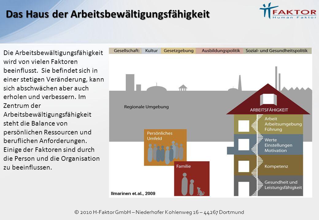 © 2010 H-Faktor GmbH – Niederhofer Kohlenweg 16 – 44267 Dortmund Die Arbeitsbewältigungsfähigkeit wird von vielen Faktoren beeinflusst. Sie befindet s