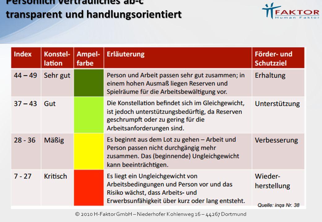 © 2010 H-Faktor GmbH – Niederhofer Kohlenweg 16 – 44267 Dortmund Persönlich vertrauliches ab-c transparent und handlungsorientiert