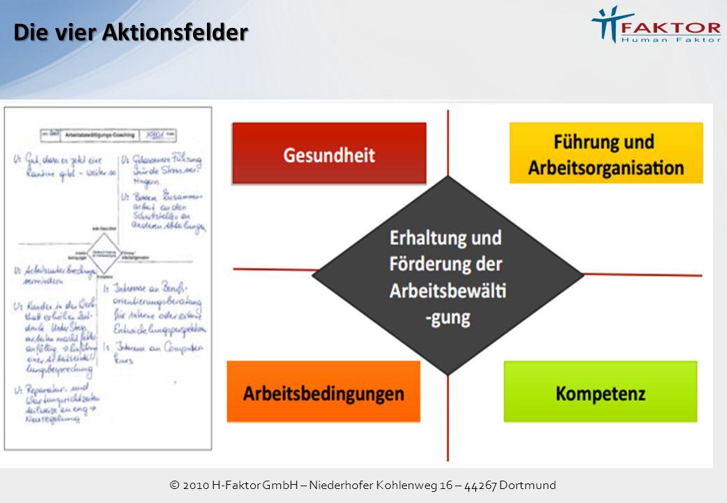 © 2010 H-Faktor GmbH – Niederhofer Kohlenweg 16 – 44267 Dortmund Die vier Aktionsfelder