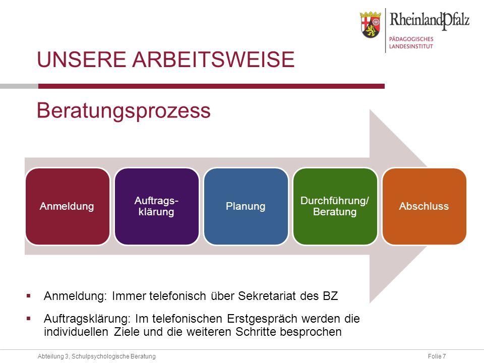 Folie 7Abteilung 3, Schulpsychologische Beratung UNSERE ARBEITSWEISE Beratungsprozess Anmeldung Auftrags- klärung Planung Durchführung/ Beratung Absch