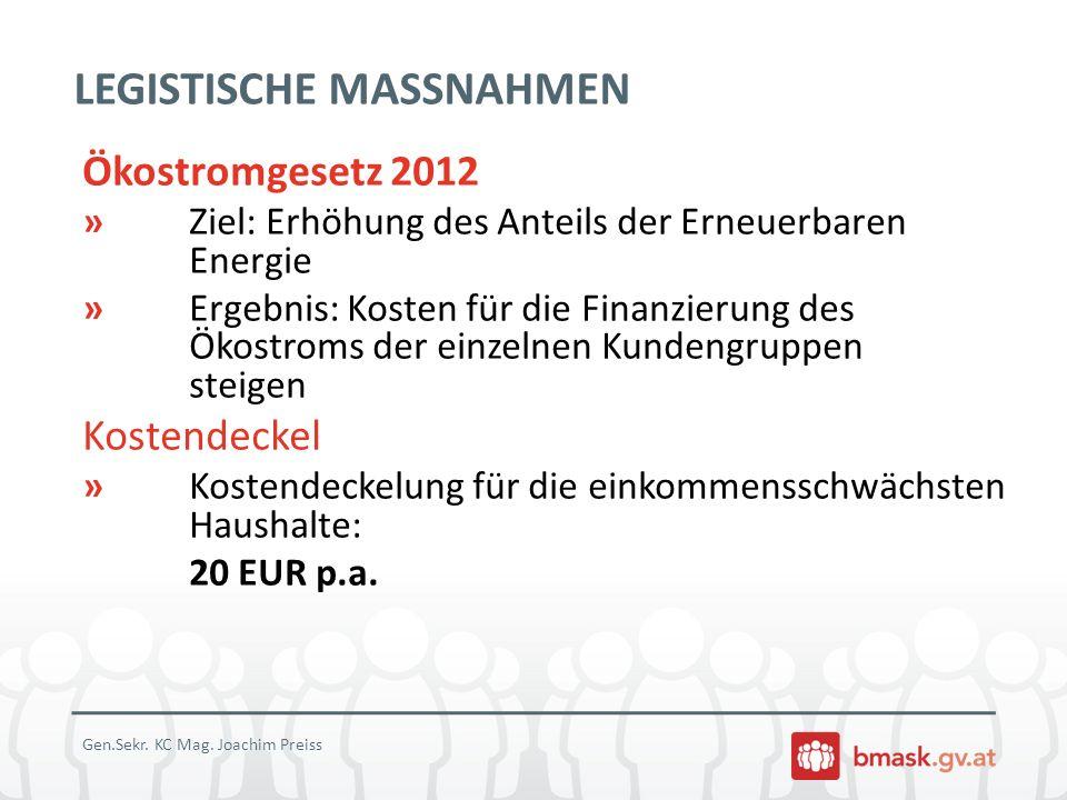 LEGISTISCHE MASSNAHMEN Ökostromgesetz 2012 » Ziel: Erhöhung des Anteils der Erneuerbaren Energie » Ergebnis: Kosten für die Finanzierung des Ökostroms