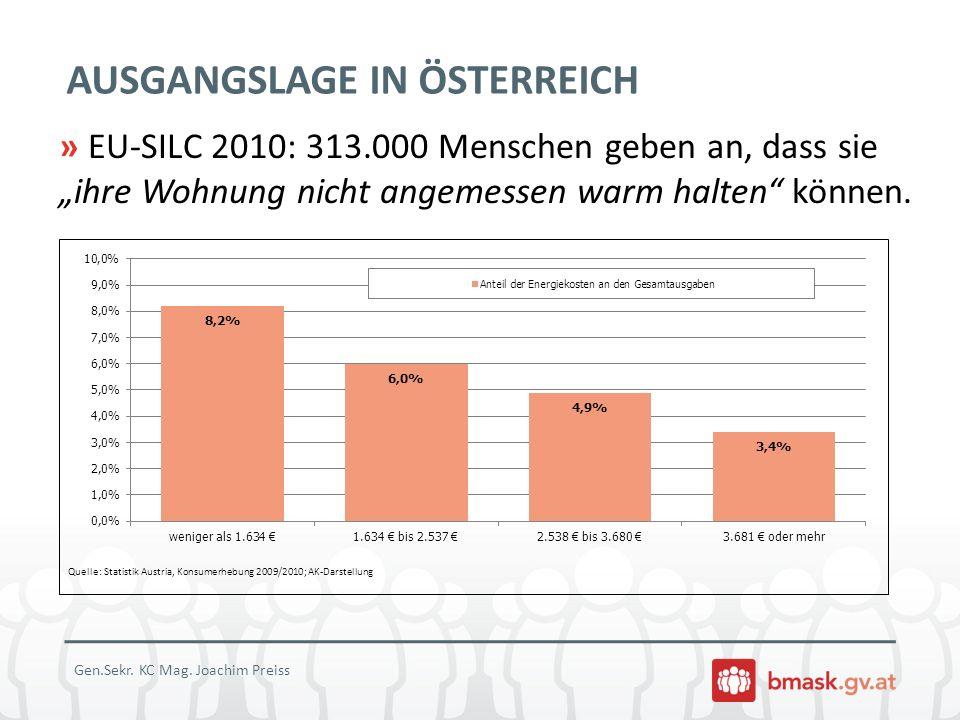 AUSGANGSLAGE IN ÖSTERREICH » EU-SILC 2010: 313.000 Menschen geben an, dass sie ihre Wohnung nicht angemessen warm halten können. Quelle: Statistik Aus
