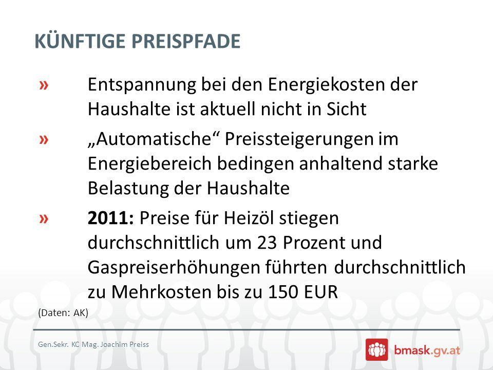 KÜNFTIGE PREISPFADE » Entspannung bei den Energiekosten der Haushalte ist aktuell nicht in Sicht » Automatische Preissteigerungen im Energiebereich be