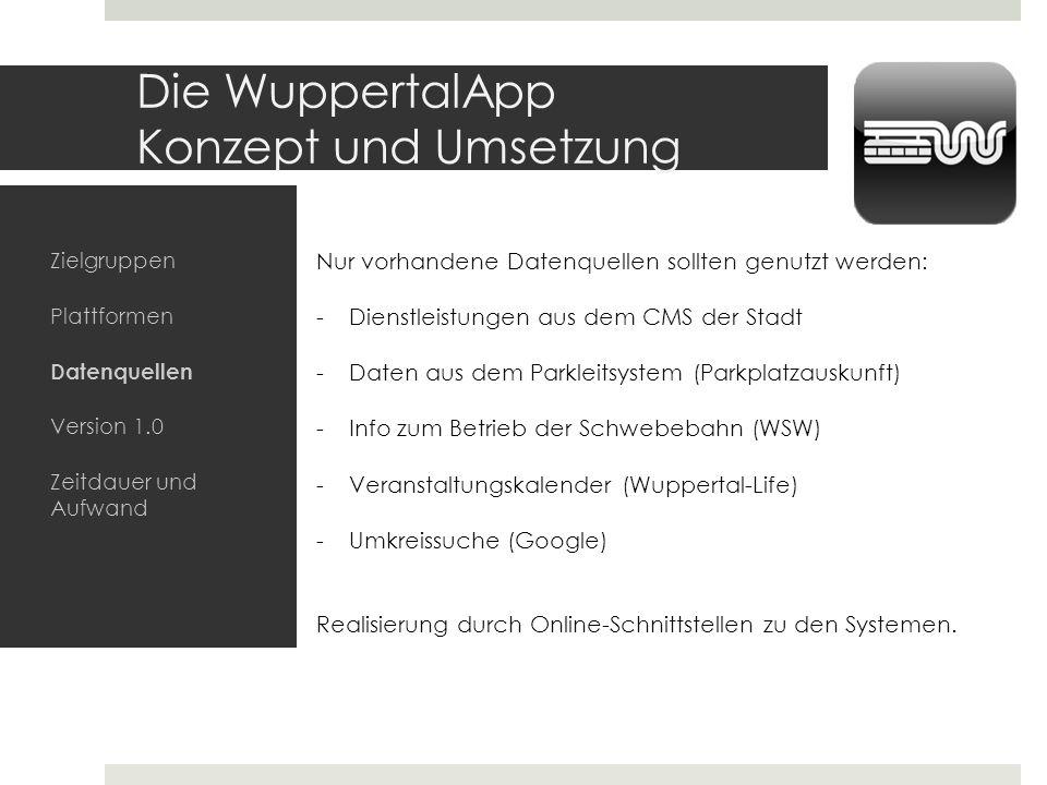 Die WuppertalApp Konzept und Umsetzung Zielgruppen Plattformen Datenquellen Version 1.0 Zeitdauer und Aufwand Nur vorhandene Datenquellen sollten genu