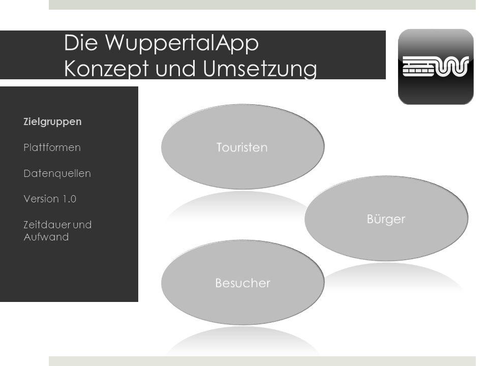 Die WuppertalApp Konzept und Umsetzung Zielgruppen Plattformen Datenquellen Version 1.0 Zeitdauer und Aufwand