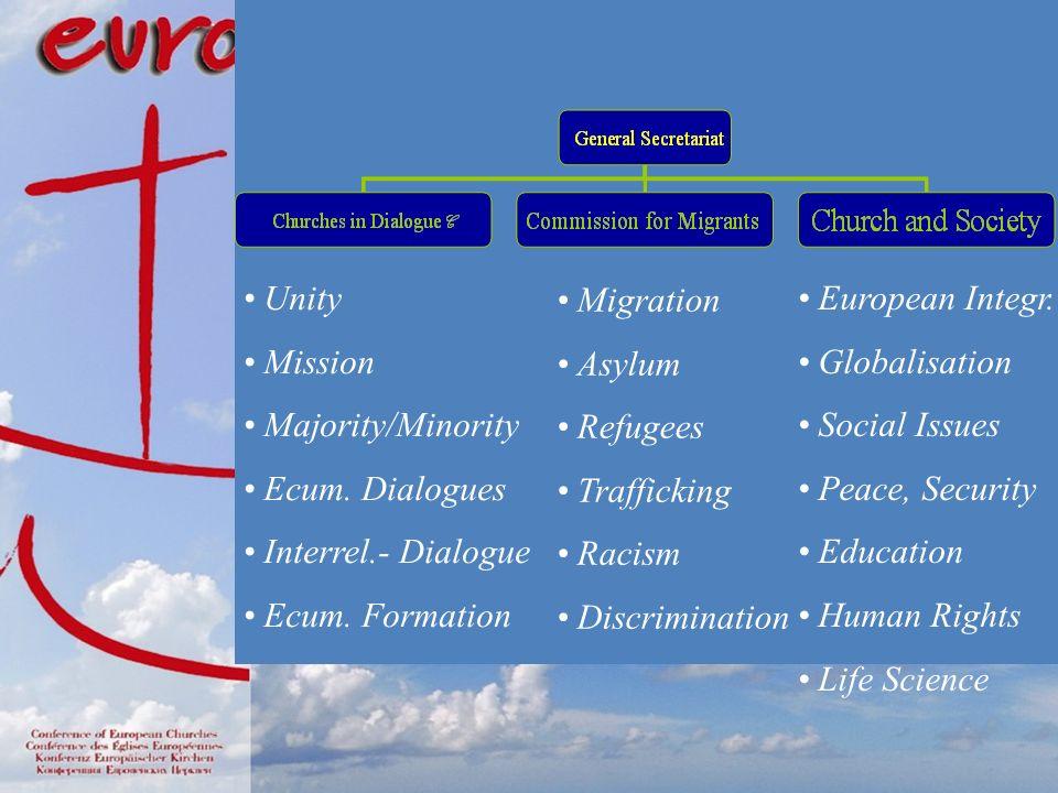 Unity Mission Majority/Minority Ecum. Dialogues Interrel.- Dialogue Ecum.