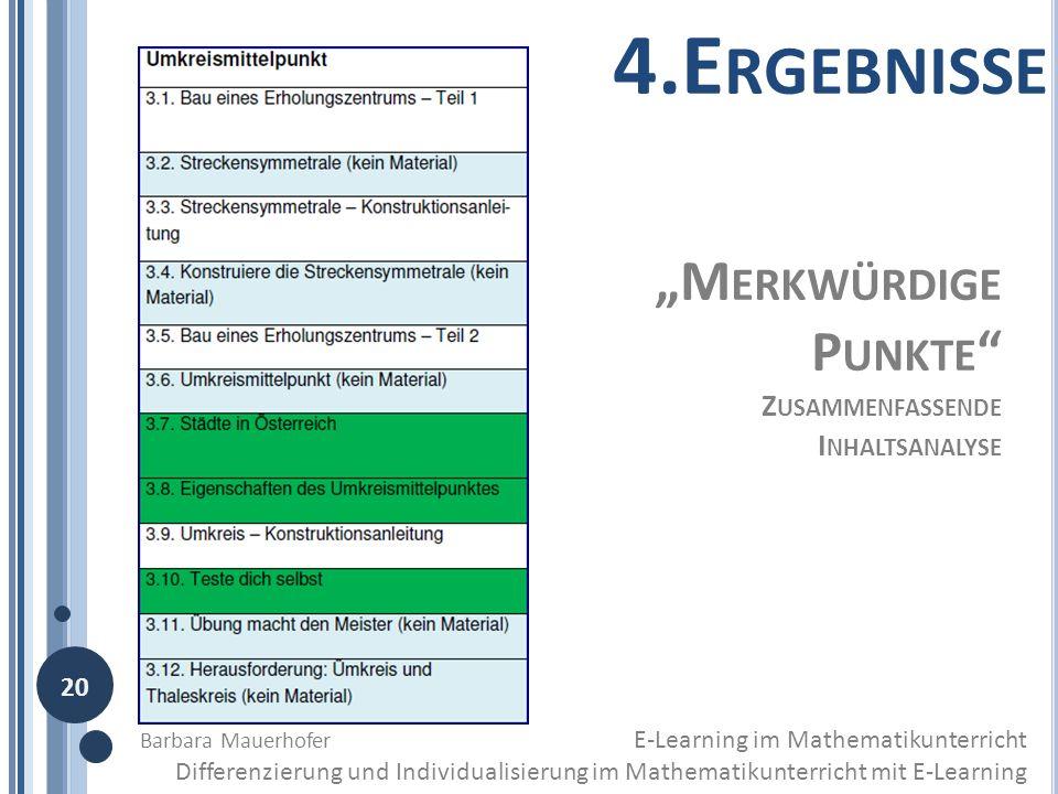 M ERKWÜRDIGE P UNKTE Z USAMMENFASSENDE I NHALTSANALYSE 4.E RGEBNISSE Barbara Mauerhofer E-Learning im Mathematikunterricht Differenzierung und Individ