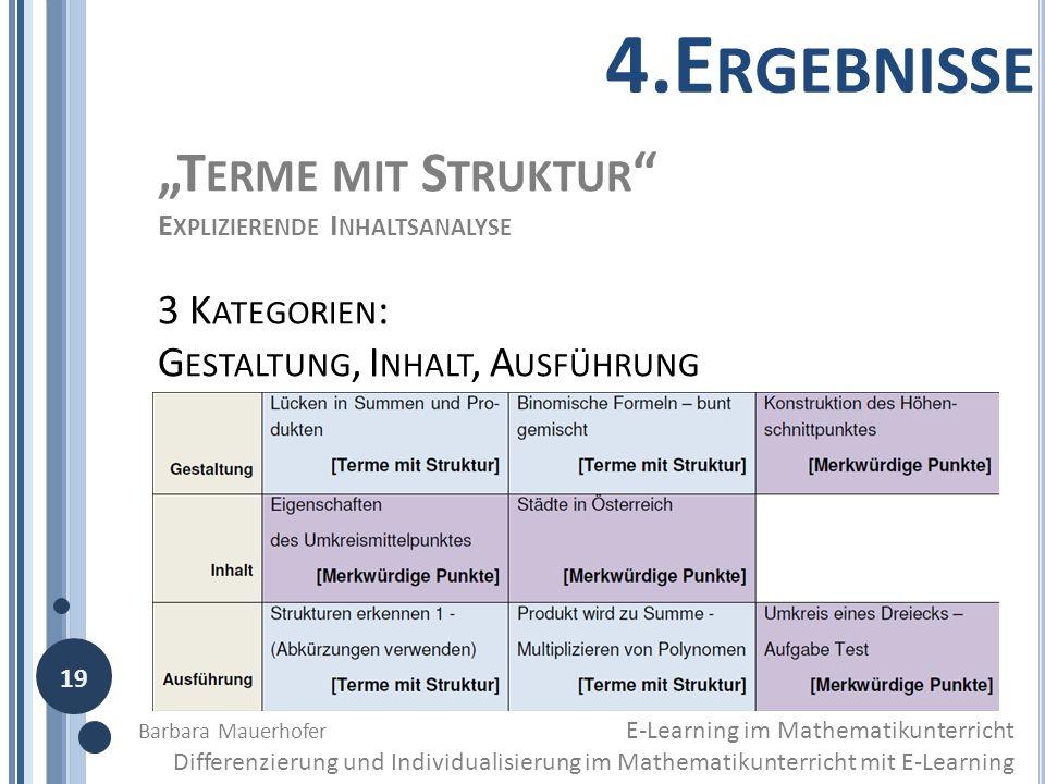 T ERME MIT S TRUKTUR E XPLIZIERENDE I NHALTSANALYSE 3 K ATEGORIEN : G ESTALTUNG, I NHALT, A USFÜHRUNG 4.E RGEBNISSE Barbara Mauerhofer E-Learning im M