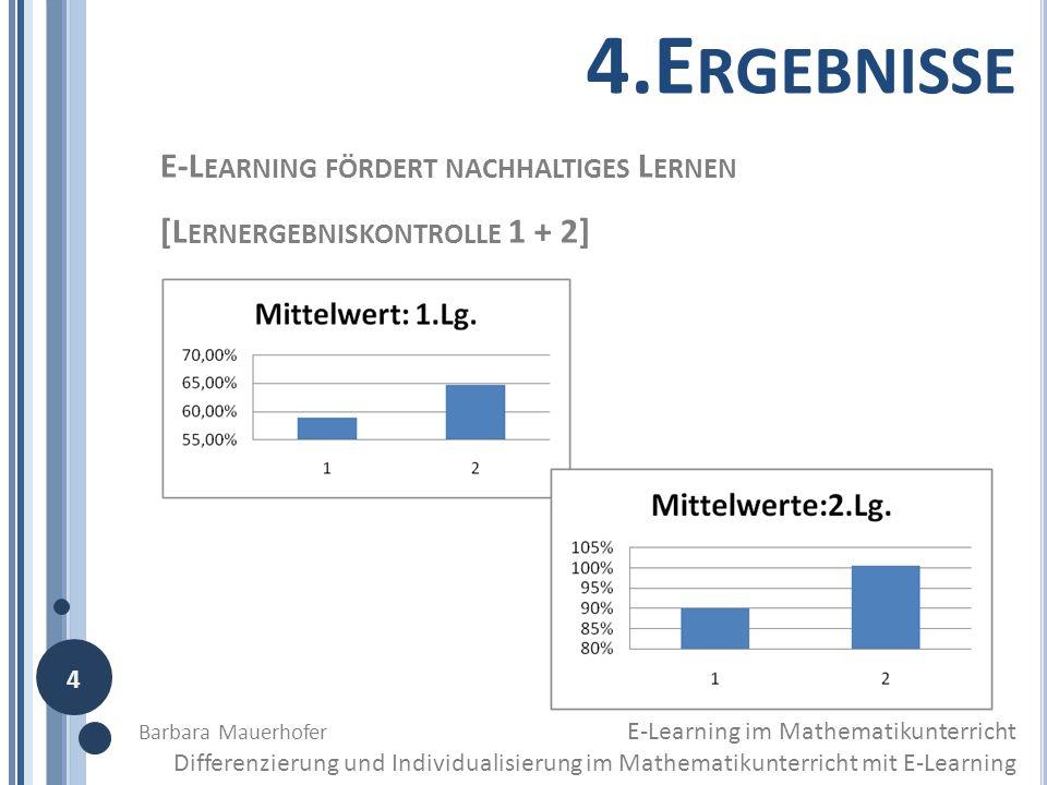 4.E RGEBNISSE E-L EARNING FÖRDERT NACHHALTIGES L ERNEN [L ERNERGEBNISKONTROLLE 1 + 2] Barbara Mauerhofer E-Learning im Mathematikunterricht Differenzi