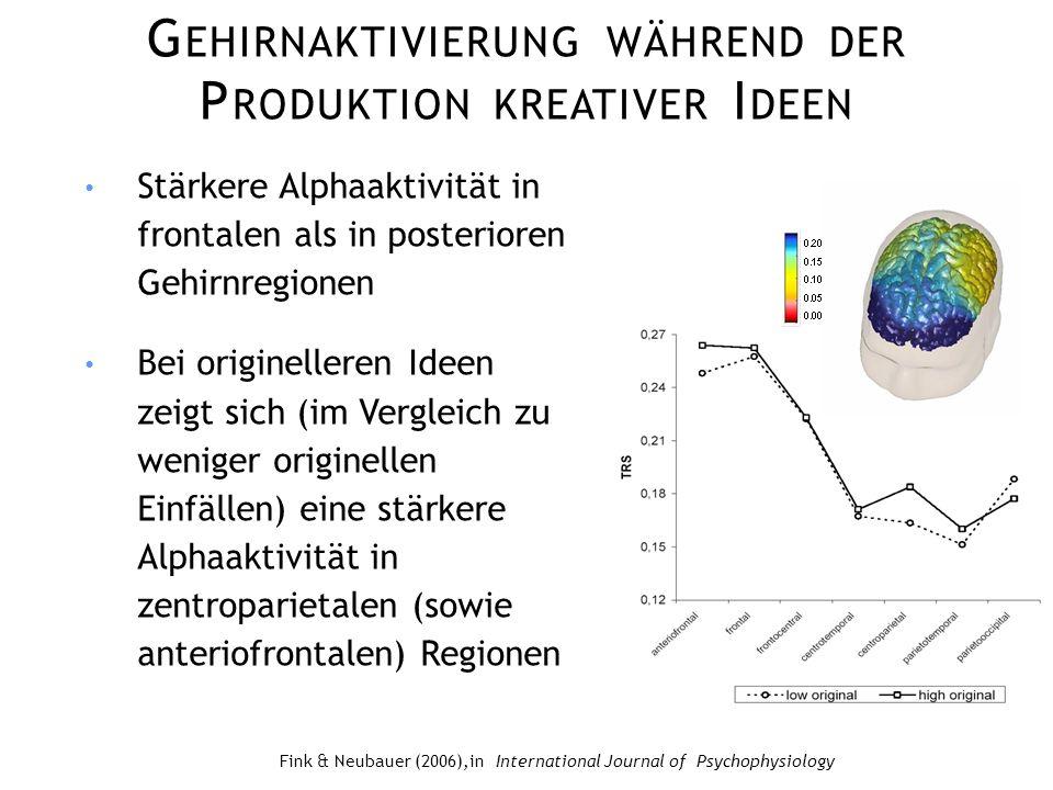 G EHIRNAKTIVIERUNG WÄHREND DER P RODUKTION KREATIVER I DEEN Stärkere Alphaaktivität in frontalen als in posterioren Gehirnregionen Bei originelleren I
