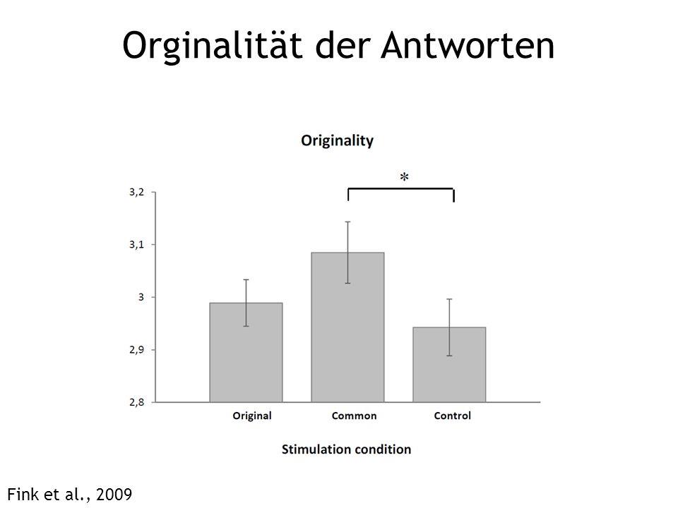 Orginalität der Antworten Fink et al., 2009