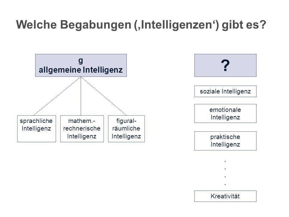 Expertise Task Intelligence Task IQ lowerIQ higher = > Results Grabner, et al., 2003, Int.