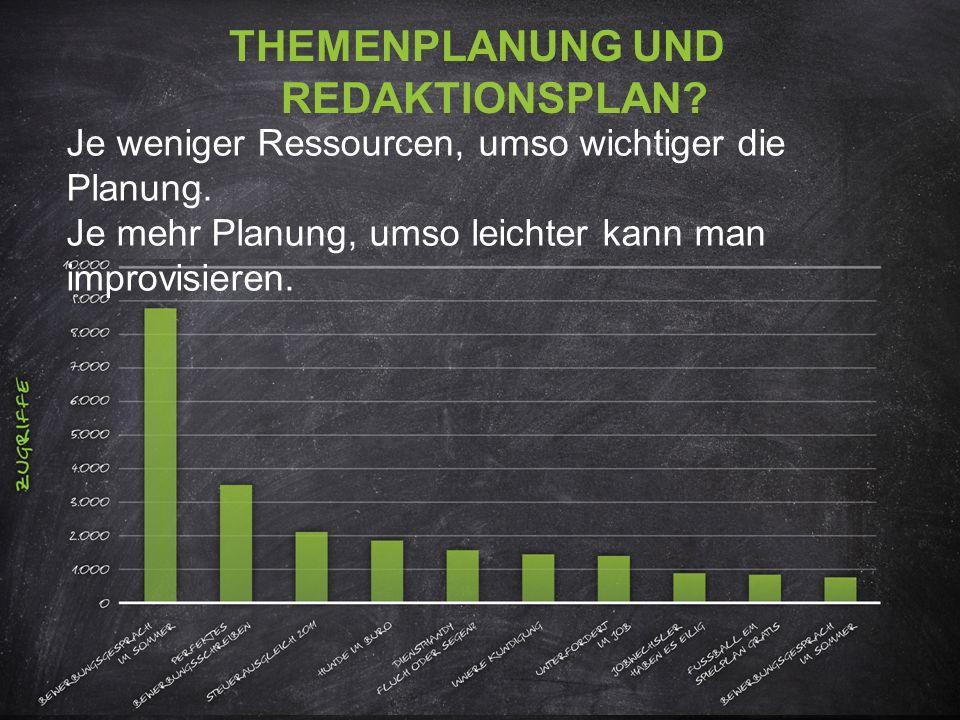 Je weniger Ressourcen, umso wichtiger die Planung.